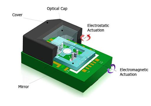 一种可用于投影和传感的MEMS微镜