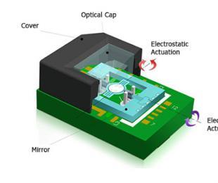 """第28期""""见微知著""""培训课程:微光学元件核心技术"""