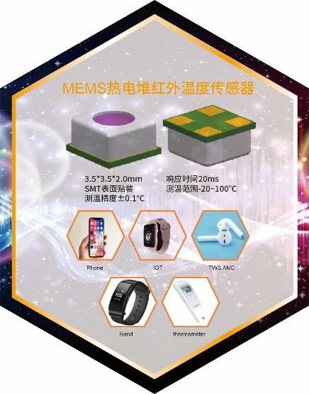MEMS红外热电堆传感器