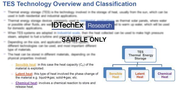 热能存储技术及分类