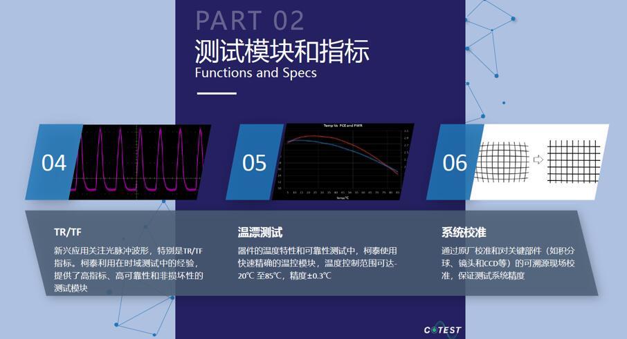 柯泰测试的VCSEL六大测试模块(第四至六模块)