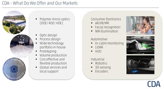 CDA为不同应用领域提供灵活多样的产品及服务