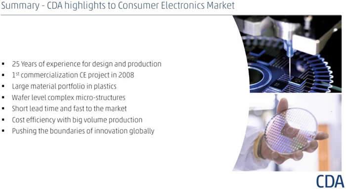 CDA产品在消费电子领域的优势展示