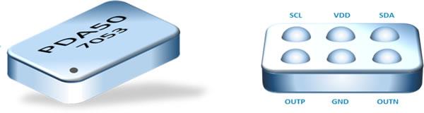 TLens自动对焦执行器的驱动ASIC