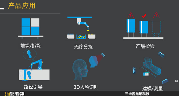 知微传感3D相机在工业领域的应用