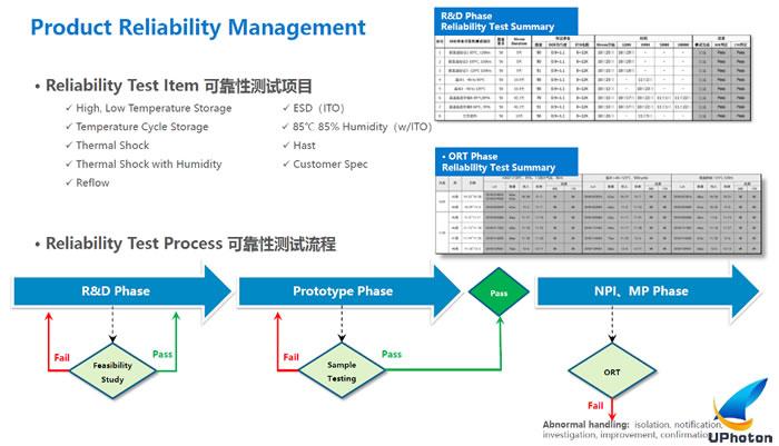 驭光科技的产品可靠性管理
