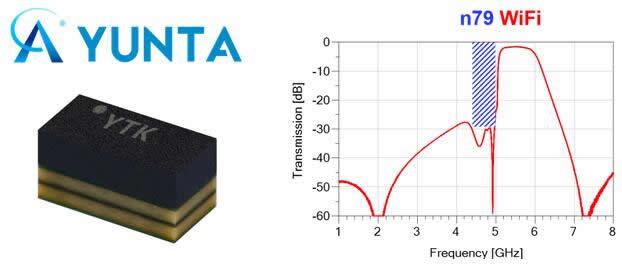 云塔科技发布世界首对5G与WiFi共存滤波器