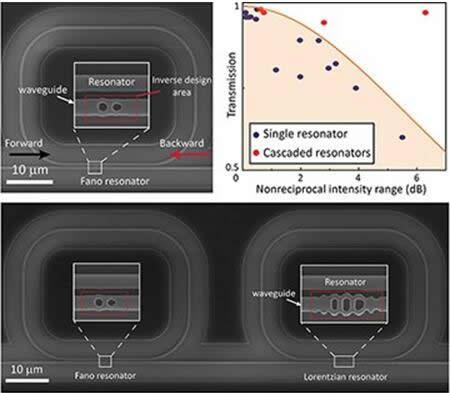 斯坦福大学在硅光子非互易器件研究方面取得进展