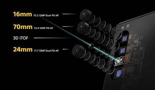 """Sony Xperia 1系列智能手机""""Mark II""""版本后置摄像头集成了3D ToF图像传感器"""