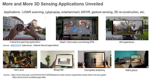 越来越多的3D传感应用落地