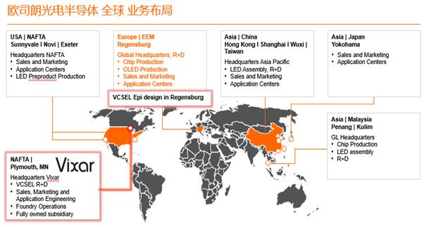 欧司朗LED和VCSEL全球业务布局一览