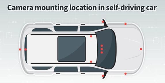 自动驾驶车辆上布置的摄像头位置