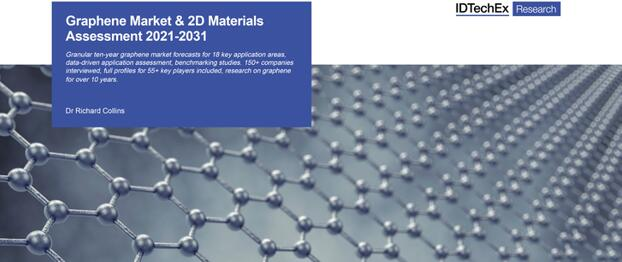 石墨烯市场和二维材料评估-2021版
