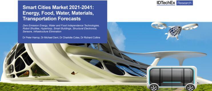 智慧城市市场-2021版