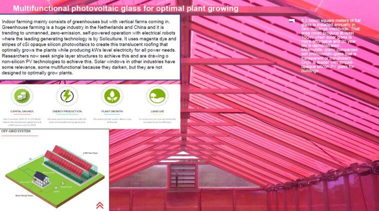 优化作物生长的多功能光伏玻璃