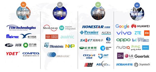纽迪瑞科技/NDT生态合作伙伴