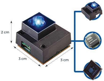 NeoSpectra光谱传感器核心组件