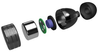TWS耳机中相对最笨重的部件主要是电池和微型扬声器