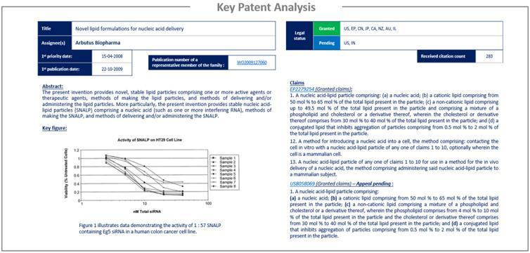 RNA疫苗核心专利分析