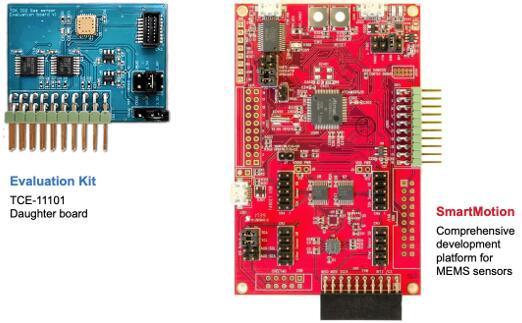 图为TCE-11101子板评估套件和MEMS传感器融合开发平台SmartMotion™,气体传感器评估板可以帮助工程师创建应用解决方案
