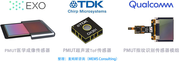 基于PMUT的传感器示例