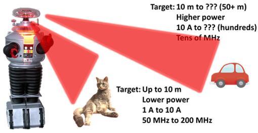 图1:脉冲宽度及振幅(来源:宜普电源)