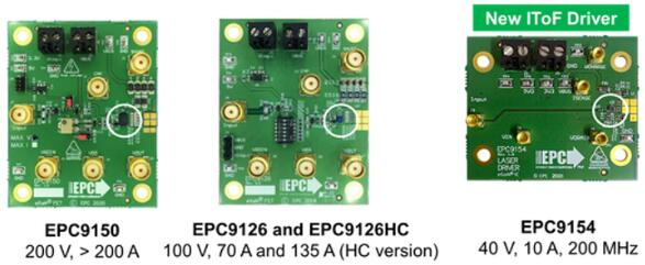 图4:演示电路板(来源:宜普电源)