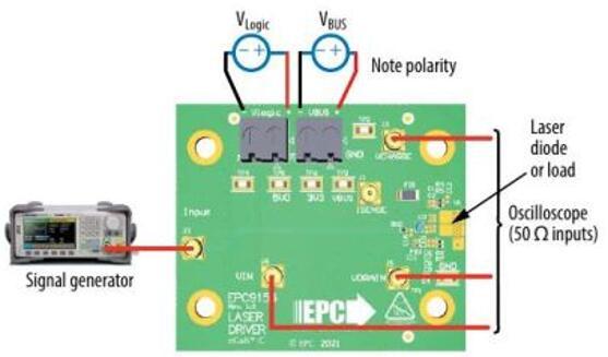 图6:连接与测量设置(来源:宜普电源)