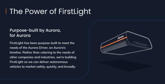 Aurora新一代激光雷达FirstLight