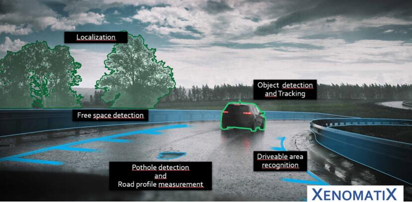 6D固态激光雷达公司XenomatiX获新投资,中国商业化前景明朗