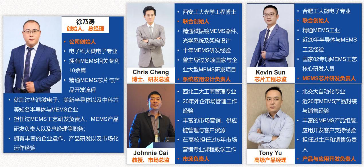 微视传感核心团队成员介绍