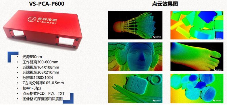 微视传感推出的PCA系列3D深度相机及点云效果图