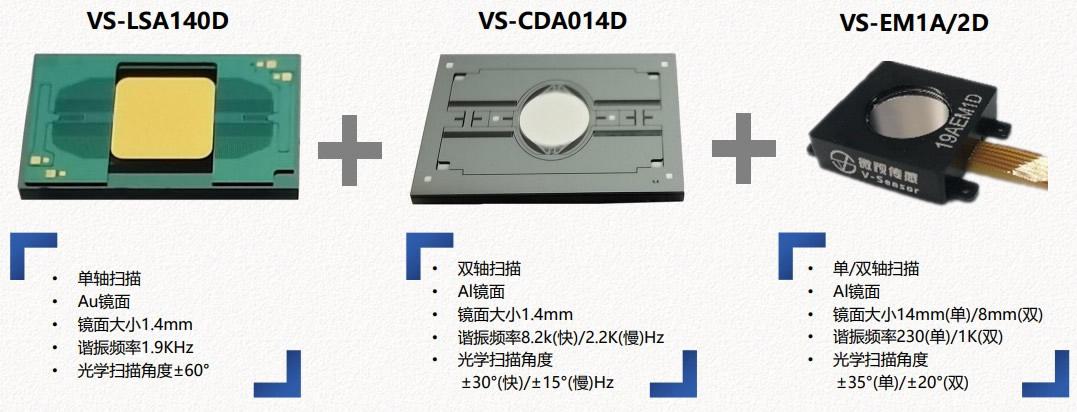 微视传感的量产MEMS微镜芯片