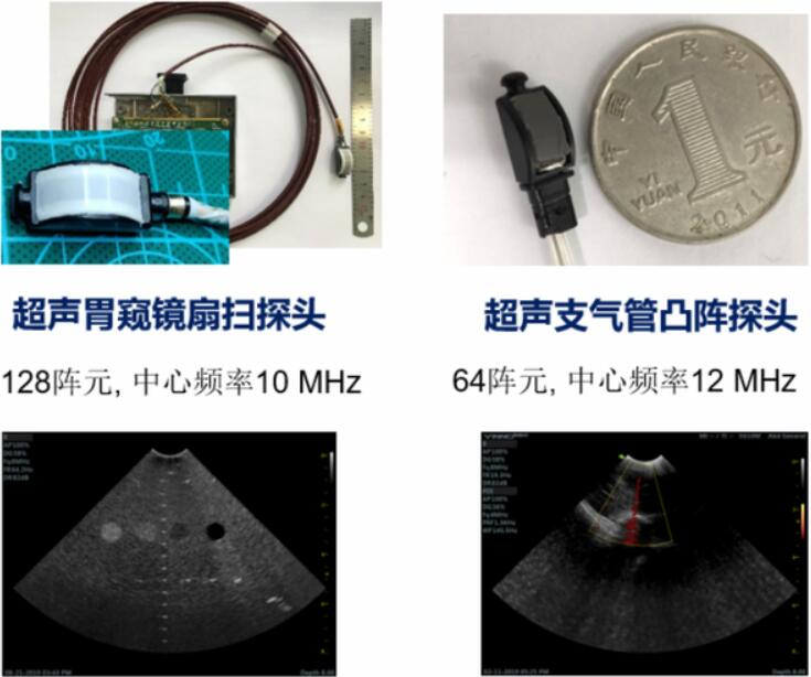 中科院苏州医工所自主研发的消化超声内镜探头和呼吸超声内镜探头