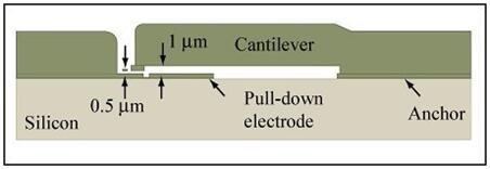硅基MEMS开关结构示意图