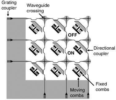 MEMS光开关结构示意图