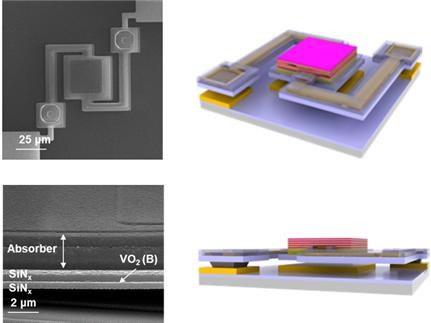 KIST研究人员开发的微测热辐射计结构示意图(来源:KIST)