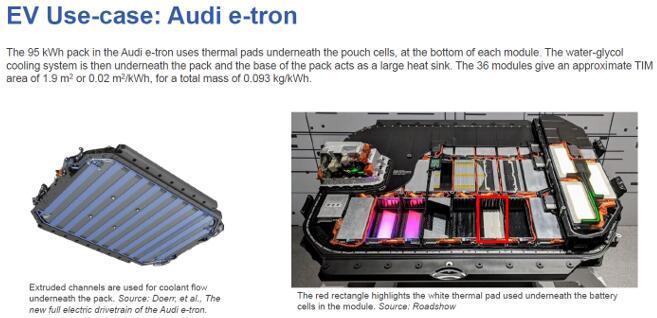 电动汽车用例分析(奥迪e-tron)