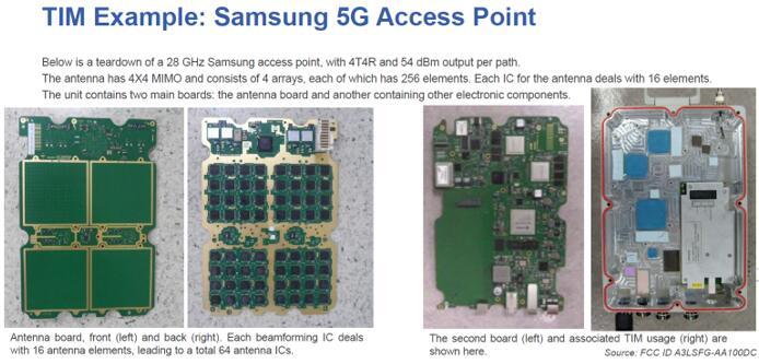三星5G接入点中的热界面材料用例
