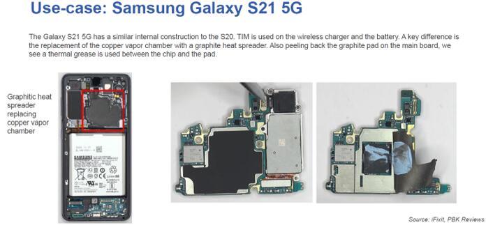 三星5G智能手机Galaxy S21中的热界面材料用例