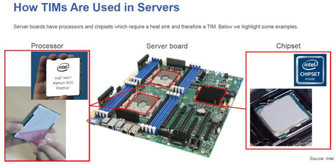 服务器中的热界面材料应用