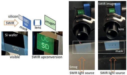 该图像传感器可以透过烟雾和硅片观察光掩模上的字母图案
