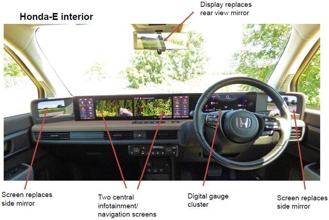 新型电动车上的显示屏越来越多