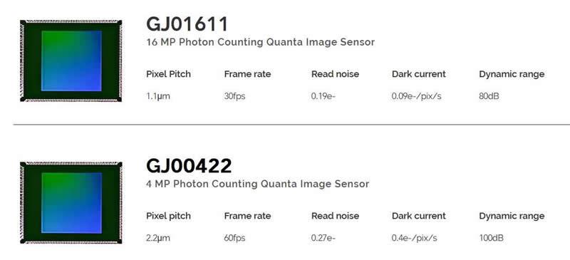Gigajot首批量子图像传感器产品:GJ01611和GJ00422