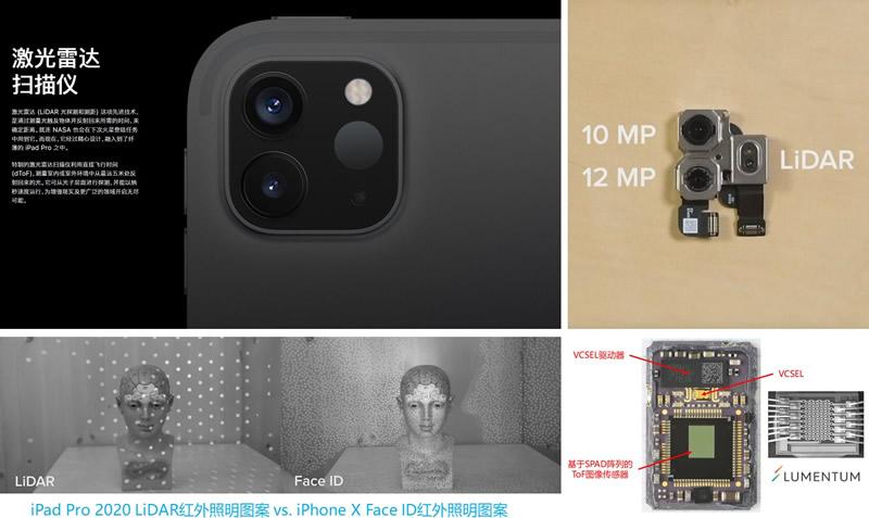 苹果iPad Pro 2020中的激光雷达集成Lumentum可寻址VCSEL阵列(来源:麦姆斯咨询)