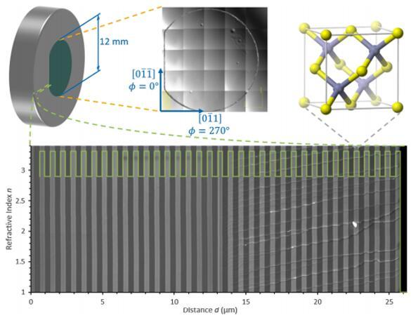 原型反射镜结构图