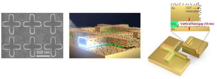 KIMM和UNIST联合开发的超材料吸收体的俯视图SEM图像