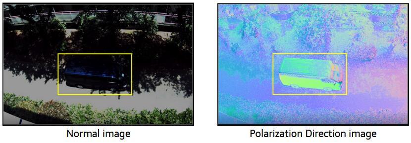 树荫下的汽车成像对比:普通的图像传感器 vs. 偏振图像传感器