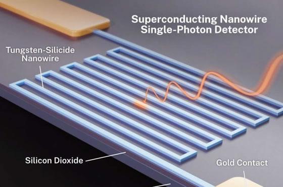 美国开发超导纳米线探测器,让中长波红外光子探测更精确