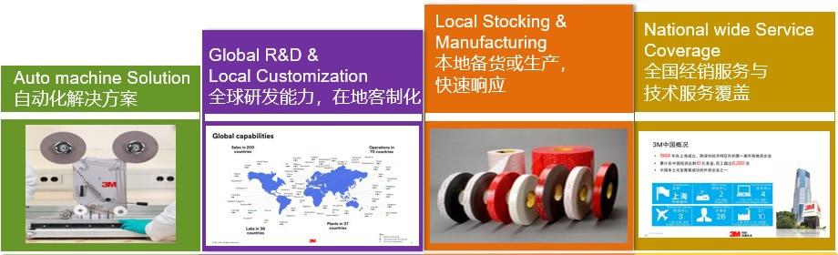3M工业胶粘剂与胶带事业部服务和优势